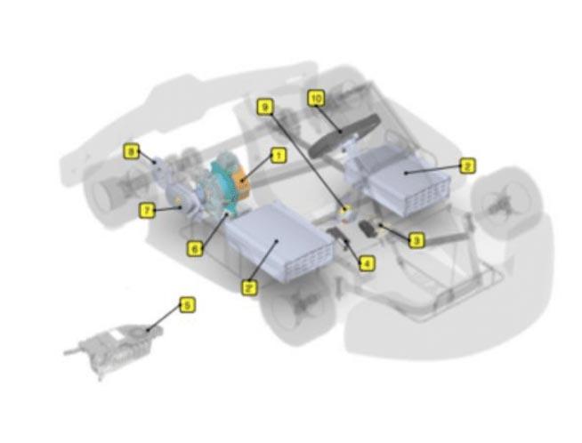 electric-kart-system